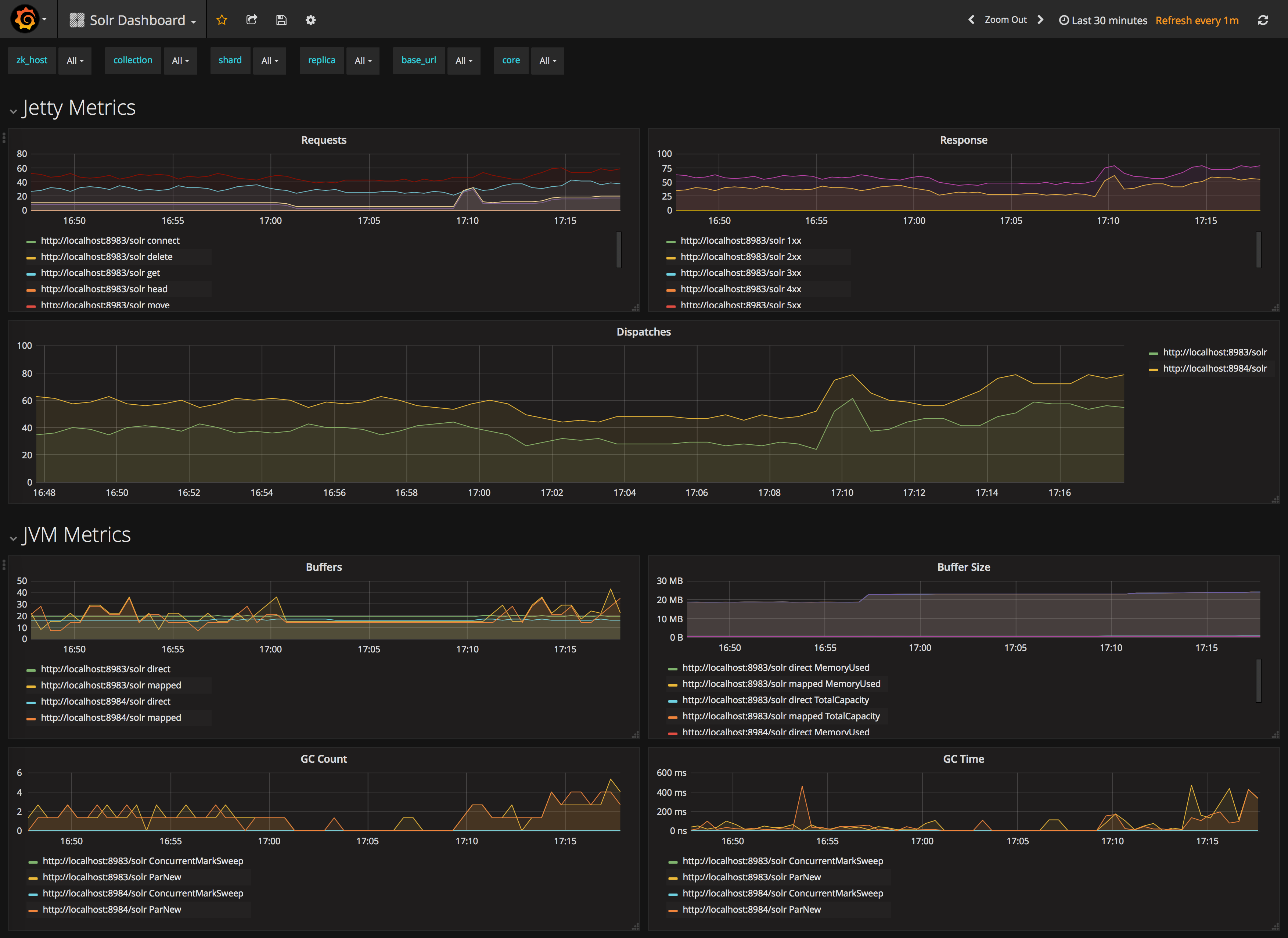 Monitoring Solr with Prometheus and Grafana | Apache Solr Reference